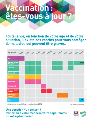 Calendrier vaccinal 2014